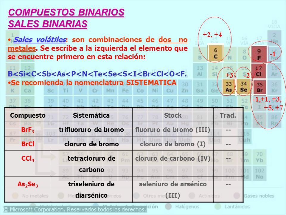 COMPUESTOS BINARIOS SALES BINARIAS Sales volátiles Sales volátiles: son combinaciones de dos no metales. Se escribe a la izquierda el elemento que se