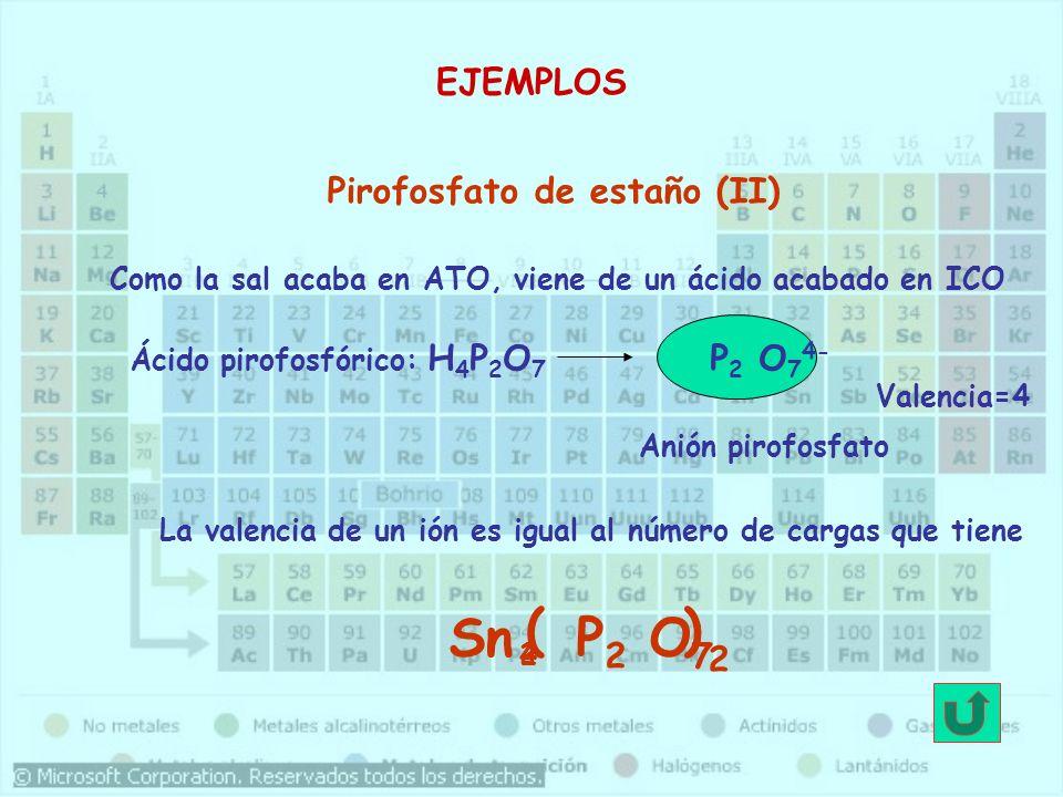 Pirofosfato de estaño (II) Como la sal acaba en ATO, viene de un ácido acabado en ICO Ácido pirofosfórico: H 4 P 2 O 7 P 2 O 7 4- P 2 O 7 Sn La valenc