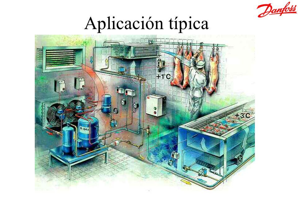 Cálculo de LMTD Entrada de aire 2°C Salida de aire -1°C -10°C Temperatura de aspiración (salida refrigerante) -9°C Temperatura de aspiración + p interna en la bateria de aire Δ T = 12°C Δ T = 8°C LMTD= = (12 – 8)°C ln 12 8 9.87°C