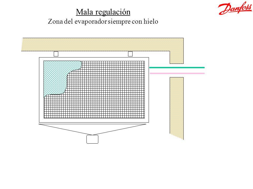 Mala regulación Zona del evaporador siempre con hielo