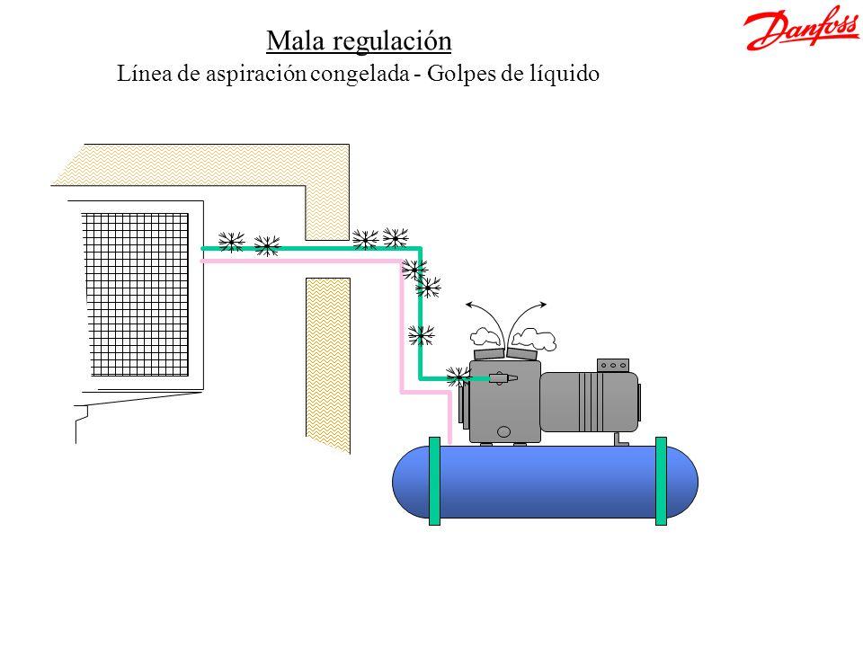 Mala regulación Línea de aspiración congelada - Golpes de líquido