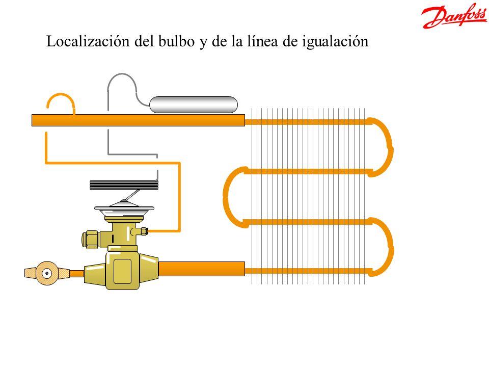 Localización del bulbo y de la línea de igualación
