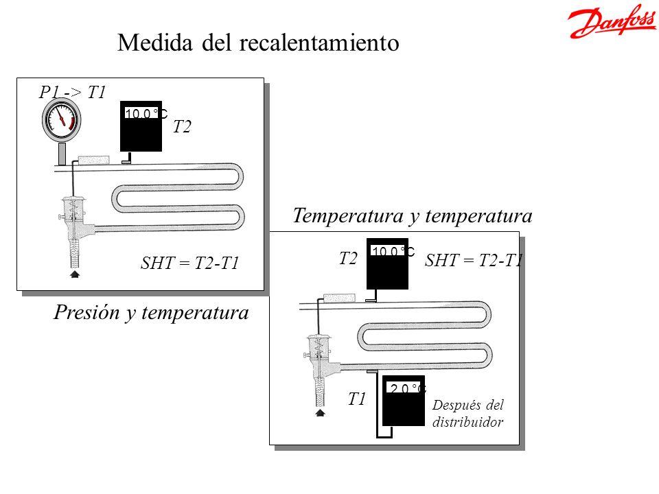 Medida del recalentamiento 10.0 °C 2.0 °C Temperatura y temperatura Después del distribuidor T2 T1 SHT = T2-T1 10.0 °C Presión y temperatura SHT = T2-