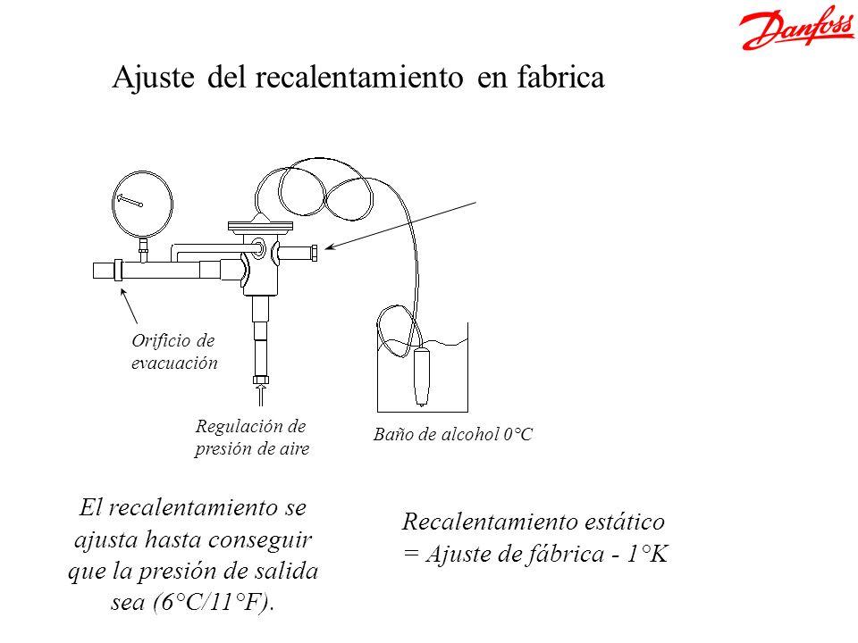 Ajuste del recalentamiento en fabrica El recalentamiento se ajusta hasta conseguir que la presión de salida sea (6°C/11°F). Baño de alcohol 0°C Regula