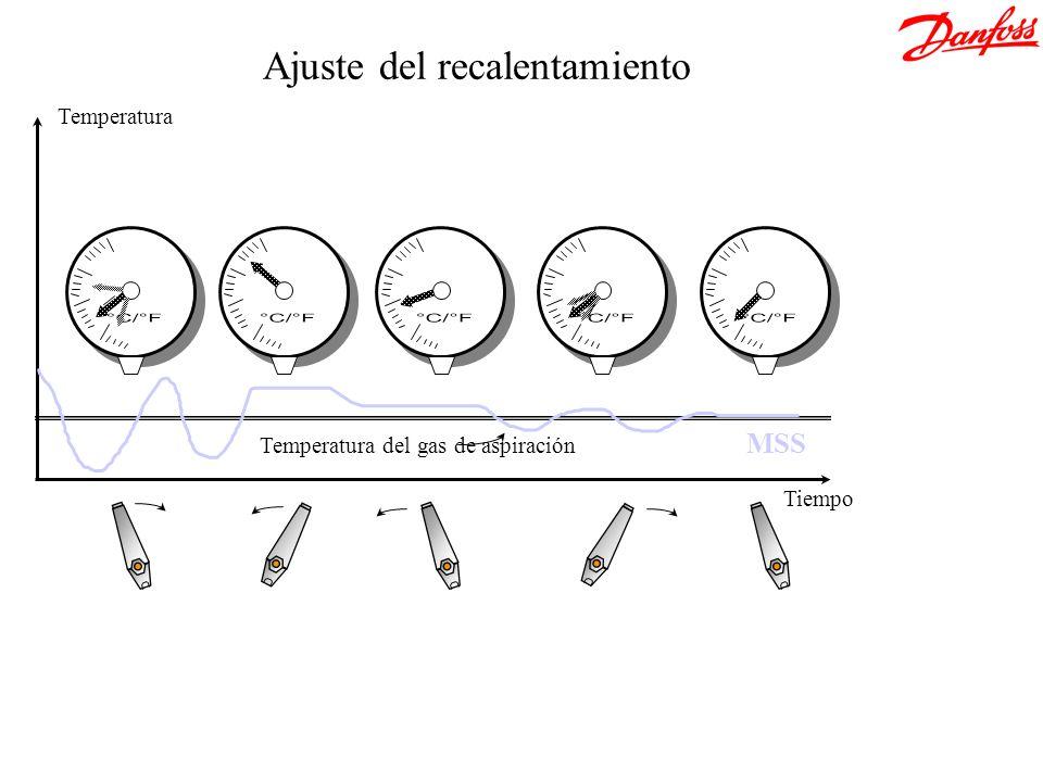 Temperatura Temperatura del gas de aspiración Tiempo MSS Ajuste del recalentamiento