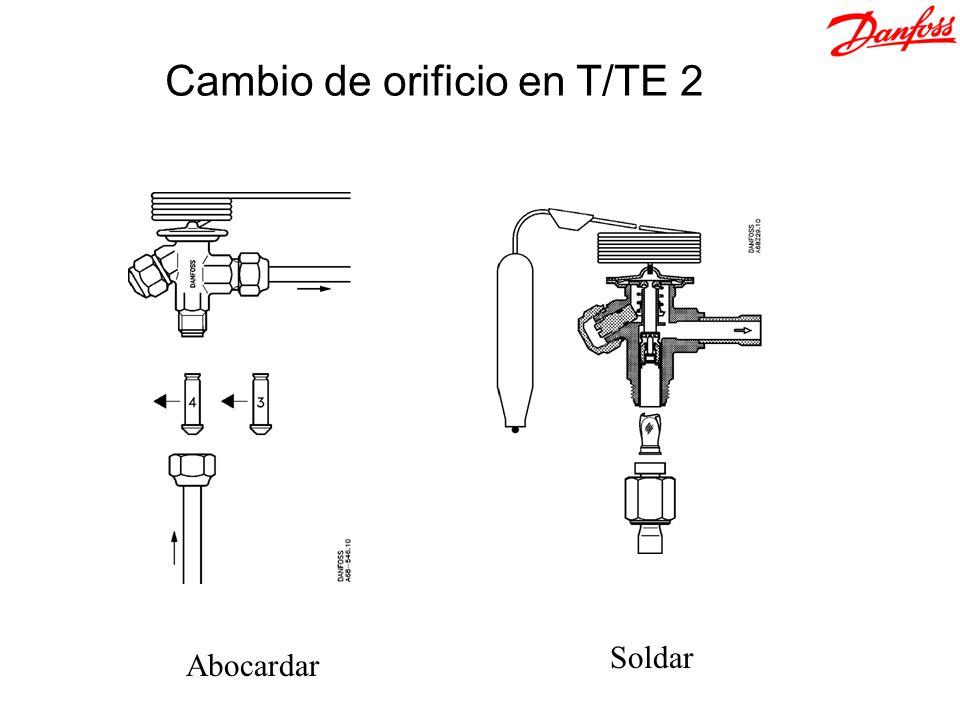 Cambio de orificio en T/TE 2 Abocardar Soldar