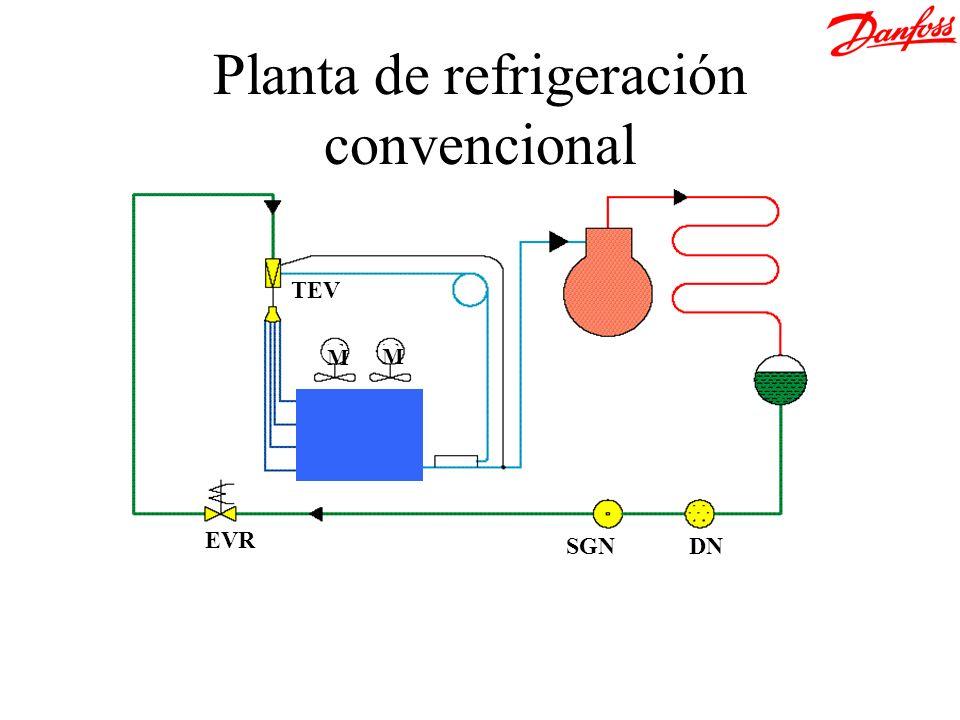 M M TEV EVR SGNDN Planta de refrigeración convencional