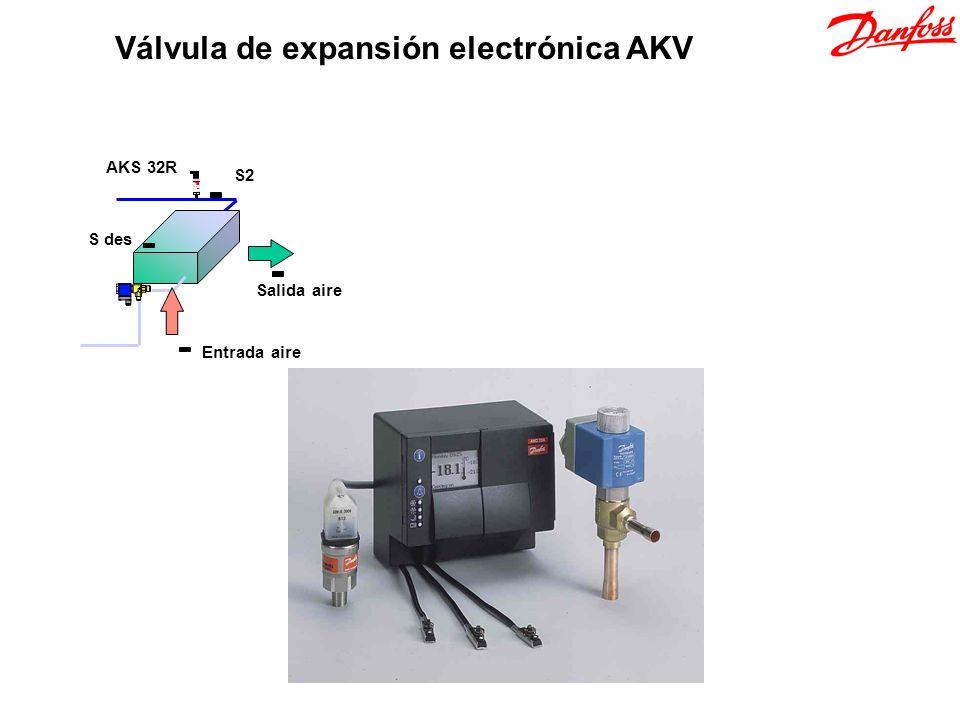 AKS 32R Entrada aire S2 Salida aire S des Válvula de expansión electrónica AKV