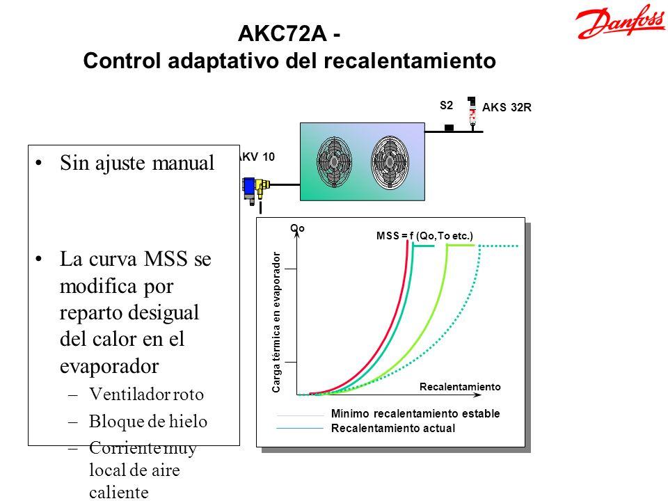 AKC72A - Control adaptativo del recalentamiento S2 AKS 32R AKV 10 Recalentamiento Qo Carga térmica en evaporador MSS = f (Qo,To etc.) Mínimo recalenta