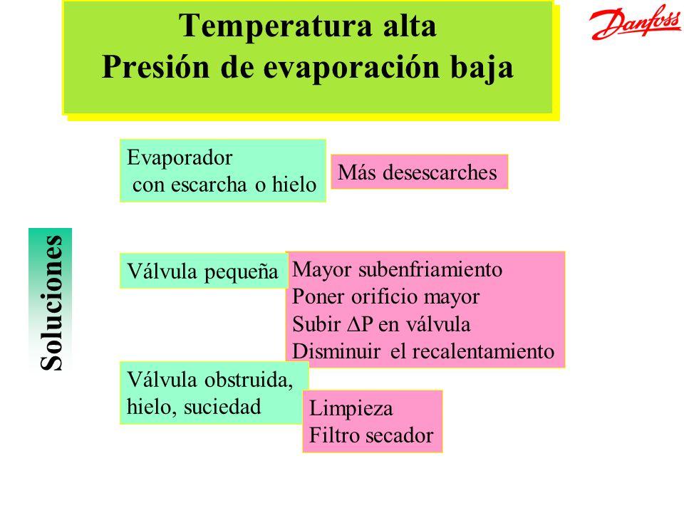 Temperatura alta Presión de evaporación baja Soluciones Evaporador con escarcha o hielo Mayor subenfriamiento Poner orificio mayor Subir P en válvula