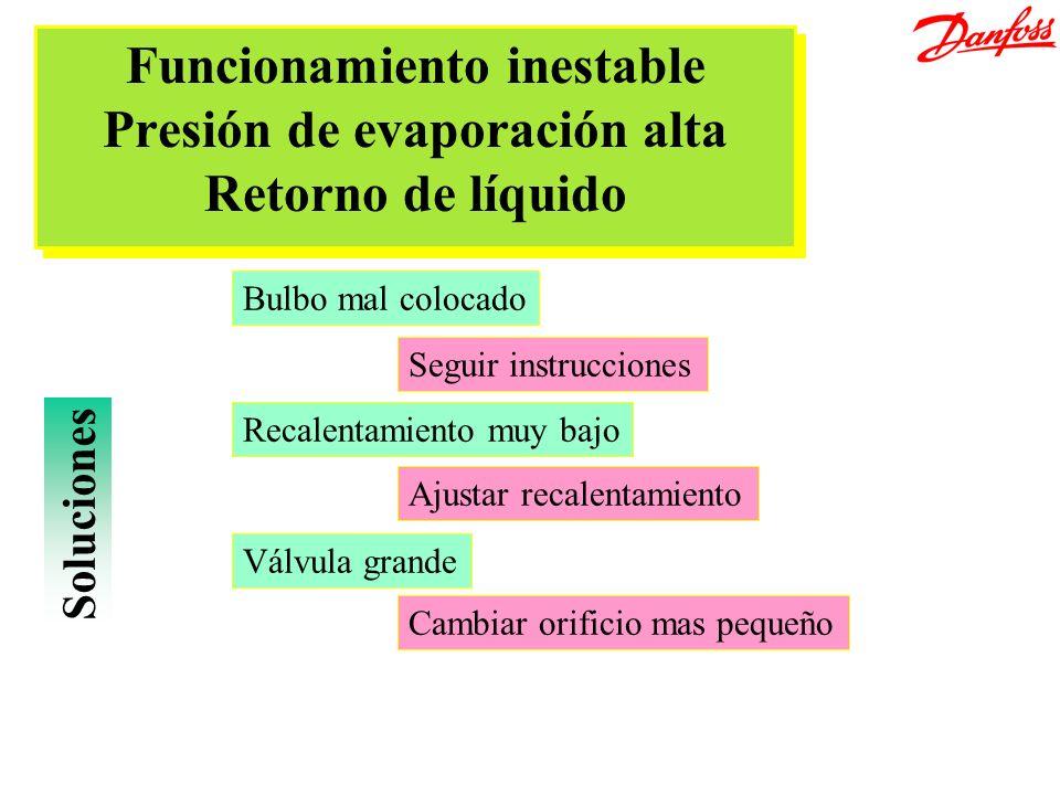 Soluciones Bulbo mal colocado Funcionamiento inestable Presión de evaporación alta Retorno de líquido Recalentamiento muy bajo Ajustar recalentamiento