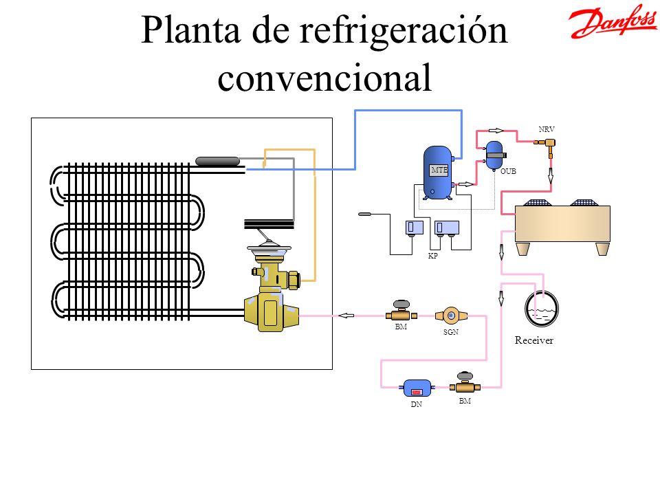 Receiver Condenser NRV OUB MTE BM DN SGN KP Planta de refrigeración convencional