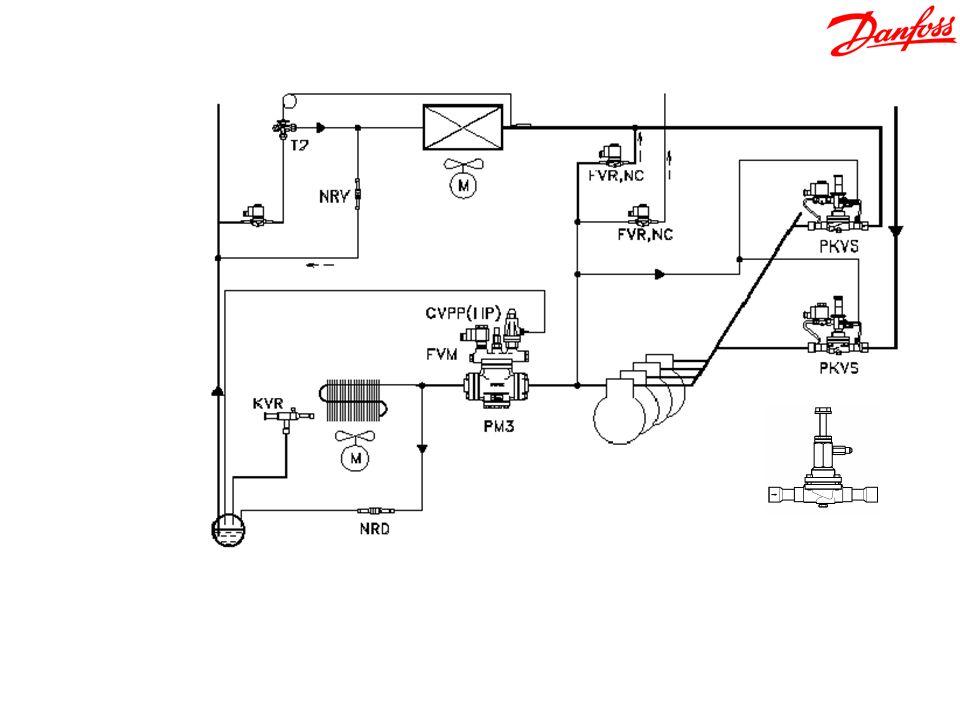 PKVD TE NRV EVR (NC) PKVS PKVD PM 3 EVM CVPP (HP) KVR NRD