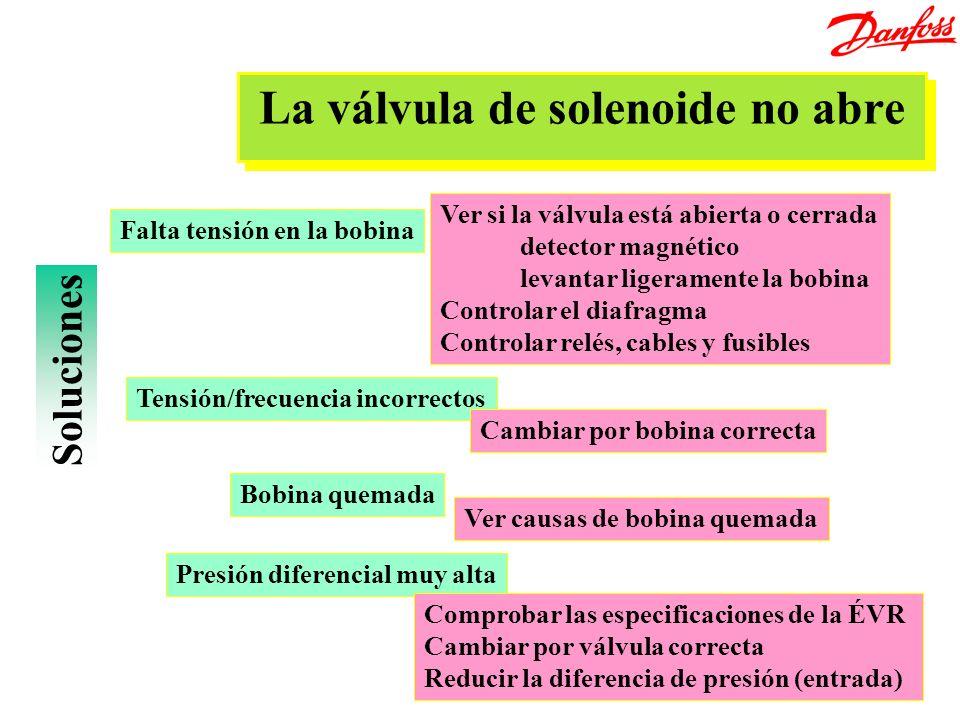 Soluciones Falta tensión en la bobina La válvula de solenoide no abre Tensión/frecuencia incorrectos Cambiar por bobina correcta Ver si la válvula est