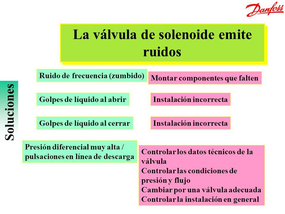 Soluciones La válvula de solenoide emite ruidos Ruido de frecuencia (zumbido) Montar componentes que falten Golpes de líquido al abrirInstalación inco