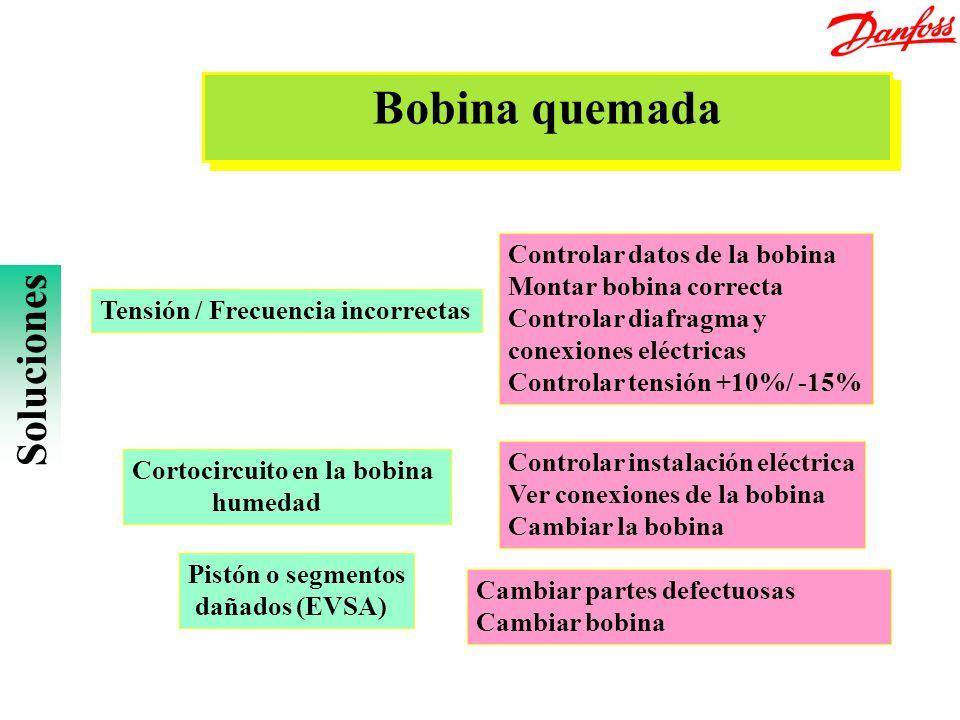 Soluciones Bobina quemada Tensión / Frecuencia incorrectas Controlar datos de la bobina Montar bobina correcta Controlar diafragma y conexiones eléctr
