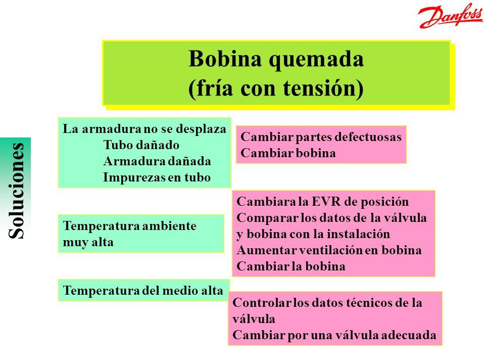 Soluciones Bobina quemada (fría con tensión) La armadura no se desplaza Tubo dañado Armadura dañada Impurezas en tubo Cambiar partes defectuosas Cambi