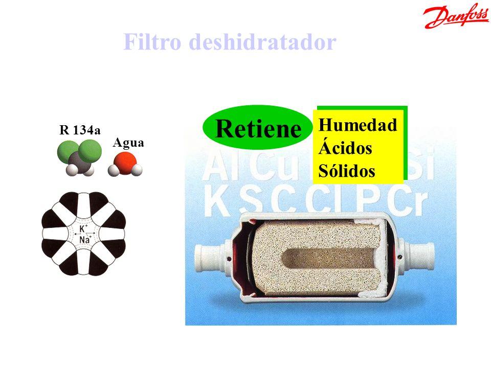 R 134a Agua Filtro deshidratador Humedad Ácidos Sólidos Humedad Ácidos Sólidos Retiene