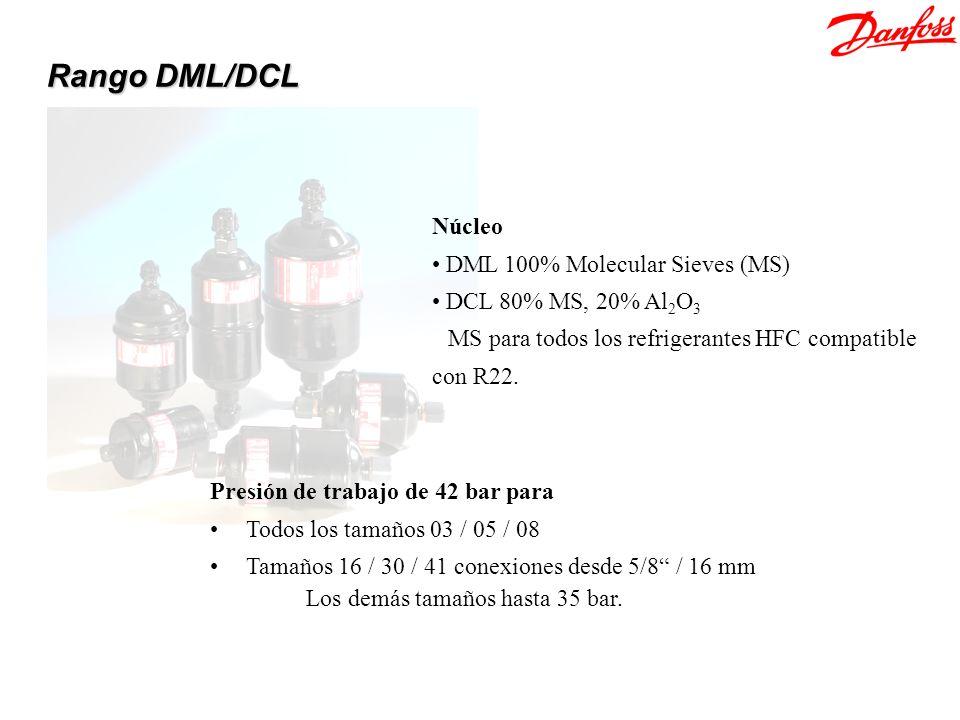 Rango DML/DCL Presión de trabajo de 42 bar para Todos los tamaños 03 / 05 / 08 Tamaños 16 / 30 / 41 conexiones desde 5/8 / 16 mm Los demás tamaños has