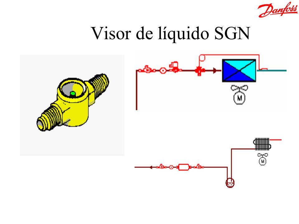 Visor de líquido SGN