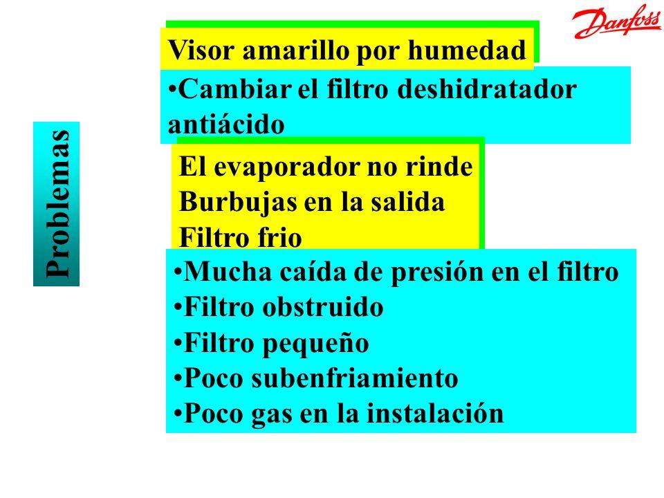Cambiar el filtro deshidratador antiácido Visor amarillo por humedad Problemas El evaporador no rinde Burbujas en la salida Filtro frio El evaporador