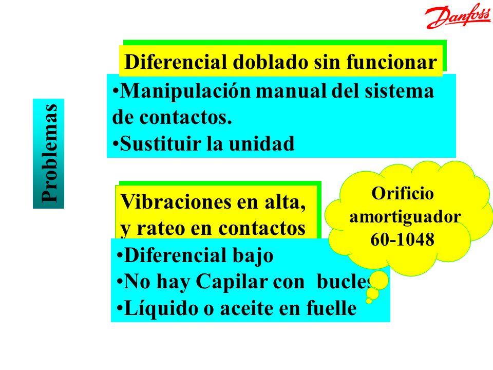 Problemas Manipulación manual del sistema de contactos. Sustituir la unidad Diferencial doblado sin funcionar Vibraciones en alta, y rateo en contacto
