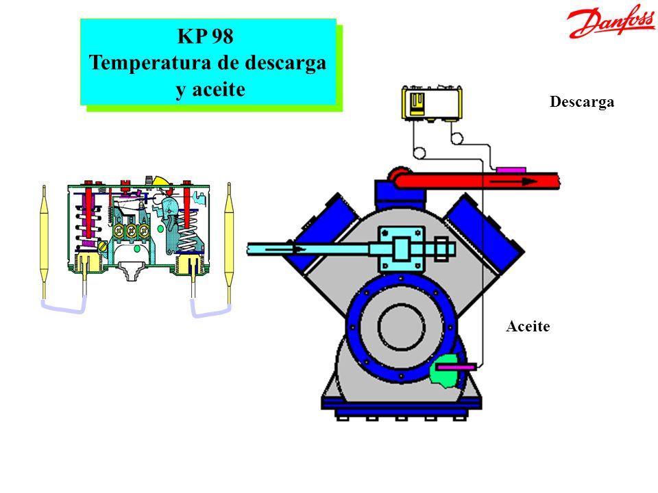 Aceite Descarga KP 98 Temperatura de descarga y aceite KP 98 Temperatura de descarga y aceite