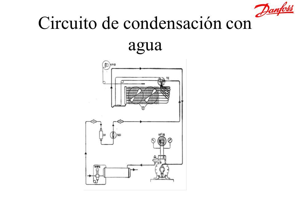 Circuito de condensación con agua