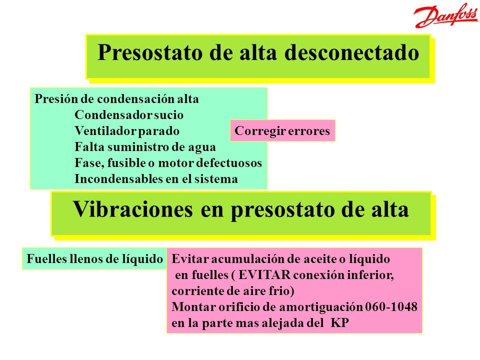 Presión de condensación alta Condensador sucio Ventilador parado Falta suministro de agua Fase, fusible o motor defectuosos Incondensables en el siste