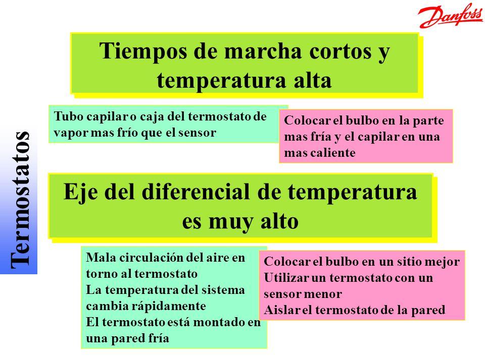Tubo capilar o caja del termostato de vapor mas frío que el sensor Tiempos de marcha cortos y temperatura alta Colocar el bulbo en la parte mas fría y