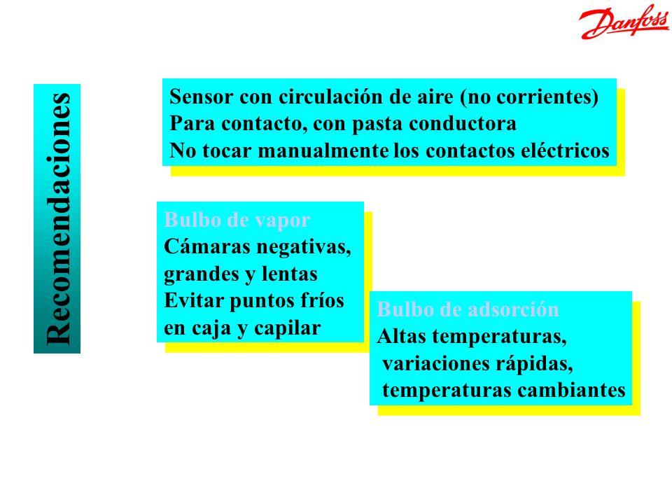 Recomendaciones Sensor con circulación de aire (no corrientes) Para contacto, con pasta conductora No tocar manualmente los contactos eléctricos Senso