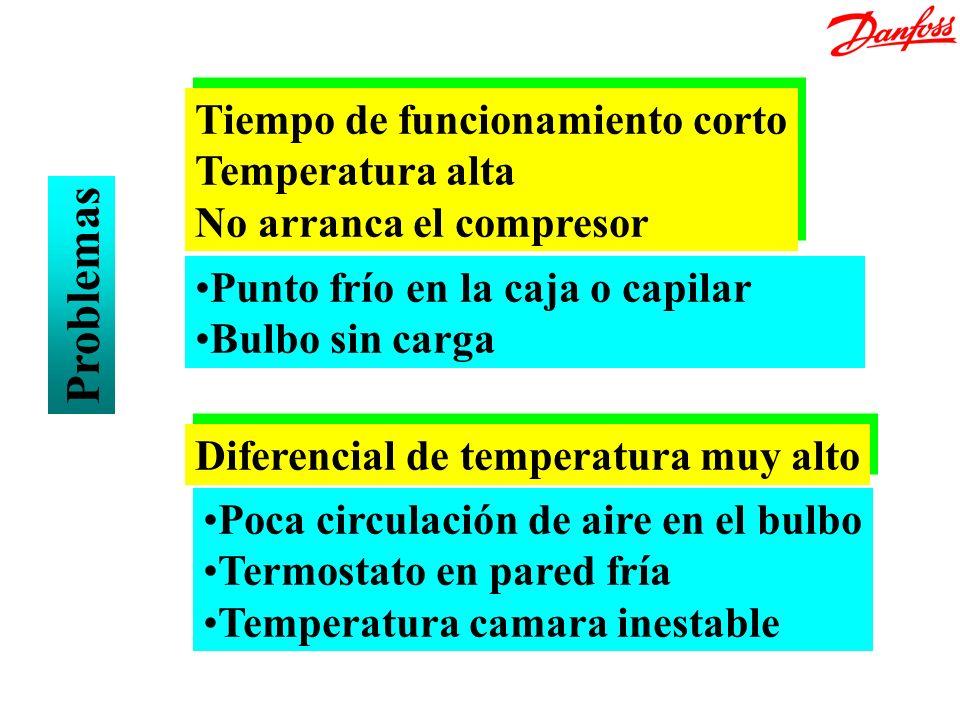 Punto frío en la caja o capilar Bulbo sin carga Tiempo de funcionamiento corto Temperatura alta No arranca el compresor Tiempo de funcionamiento corto