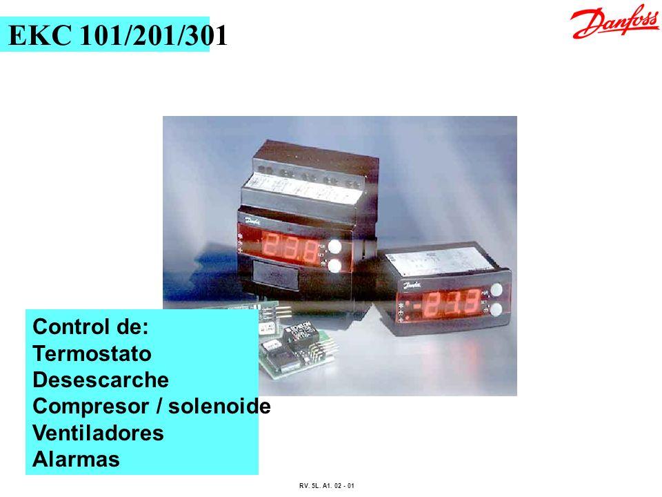 RV. 5L. A1. 02 - 01 Control de: Termostato Desescarche Compresor / solenoide Ventiladores Alarmas EKC 101/201/301