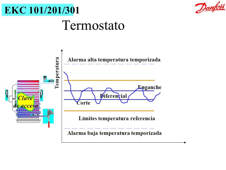 EKC 101/201/301 Clave de acceso Temperatura Alarma alta temperatura temporizada Corte Diferencial Enganche Límites temperatura referencia Alarma baja