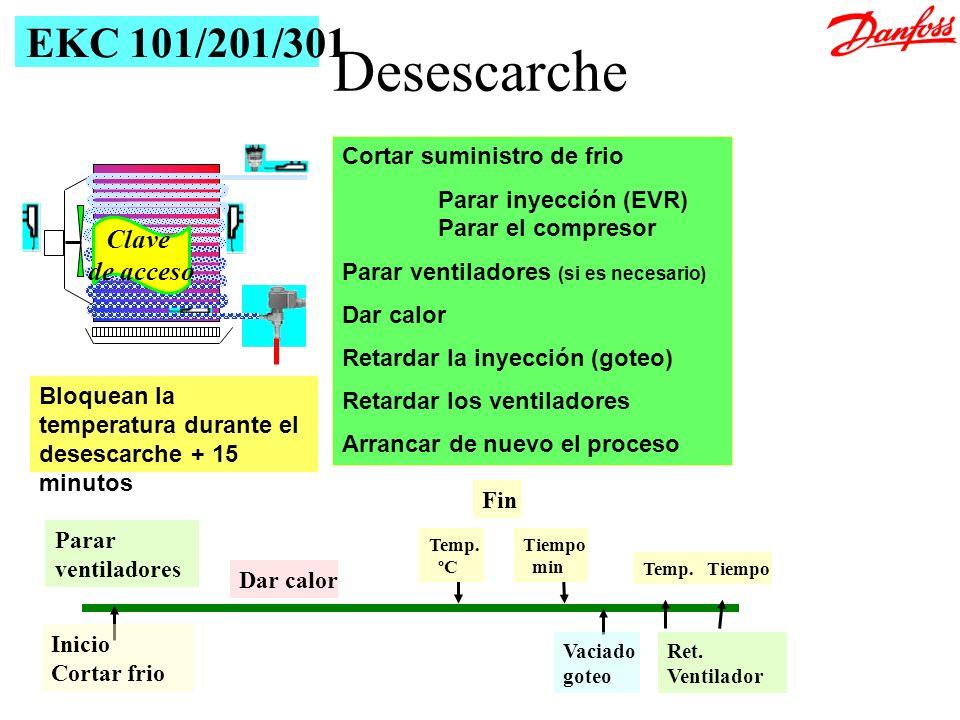 Clave de acceso Desescarche Cortar suministro de frio Parar inyección (EVR) Parar el compresor Parar ventiladores (si es necesario) Dar calor Retardar