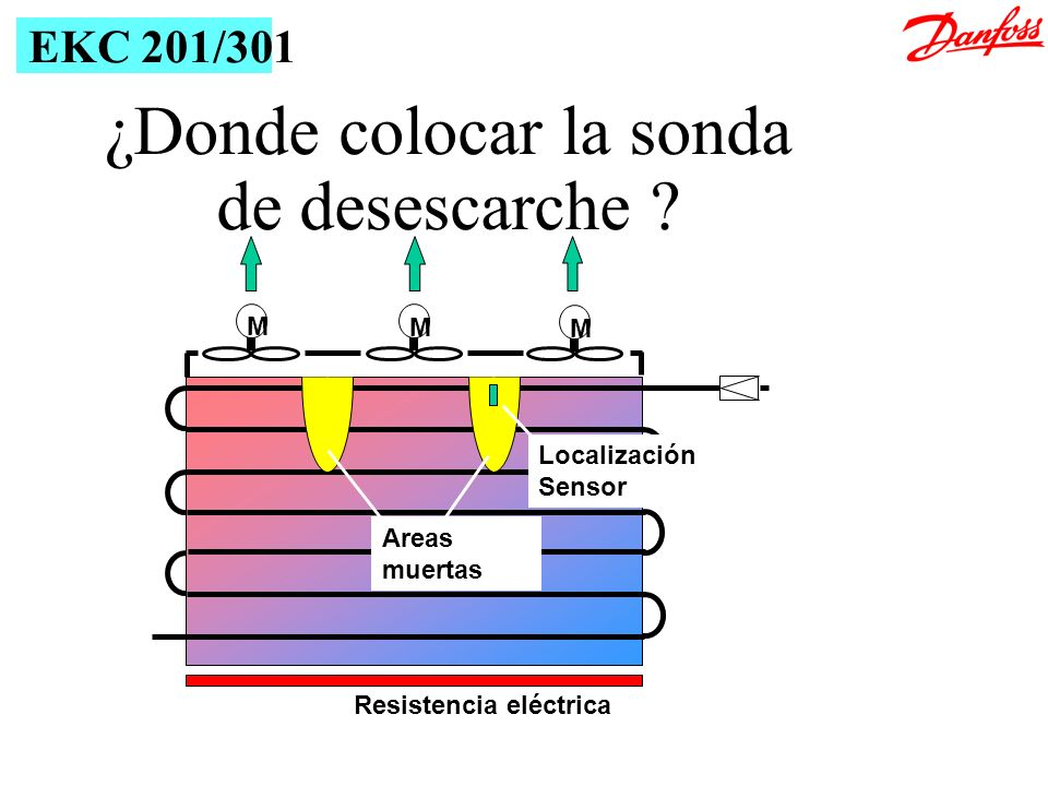 M M M Resistencia eléctrica Areas muertas Localización Sensor ¿Donde colocar la sonda de desescarche ? EKC 201/301