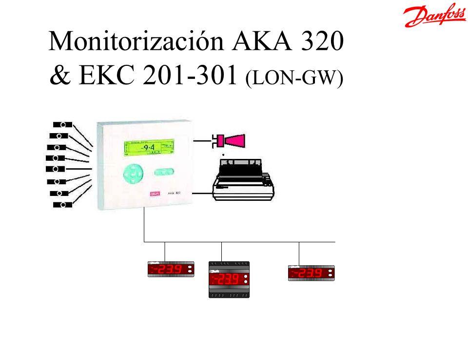 Monitorización AKA 320 & EKC 201-301 (LON-GW)