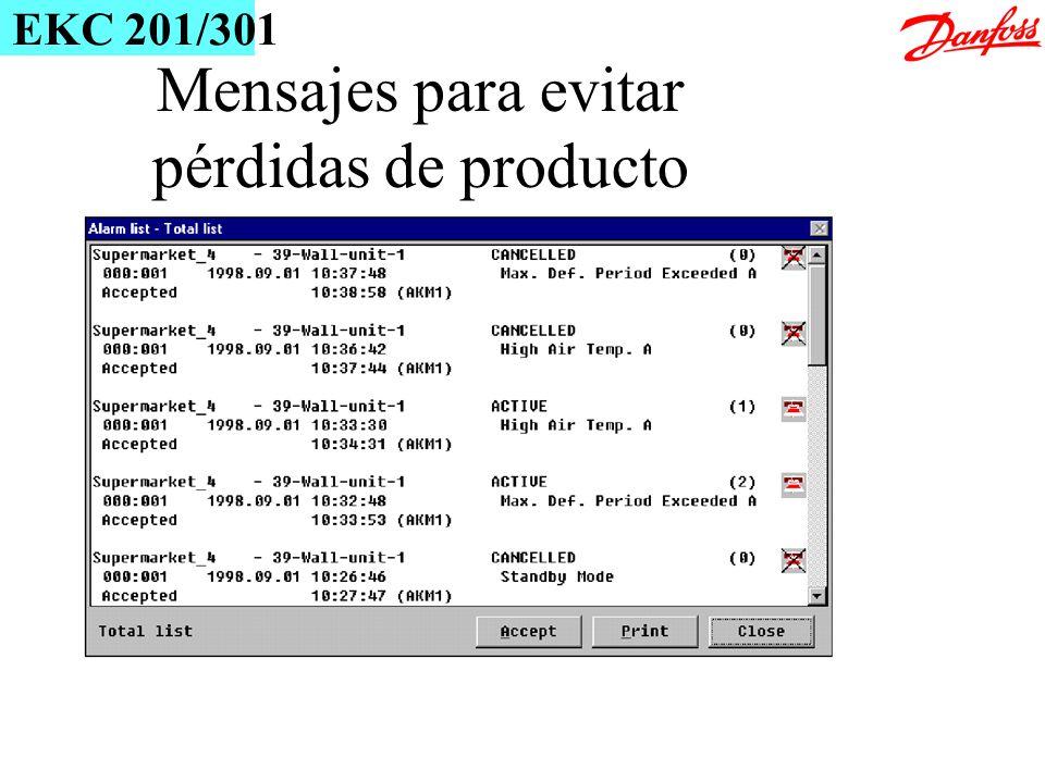 Mensajes para evitar pérdidas de producto EKC 201/301