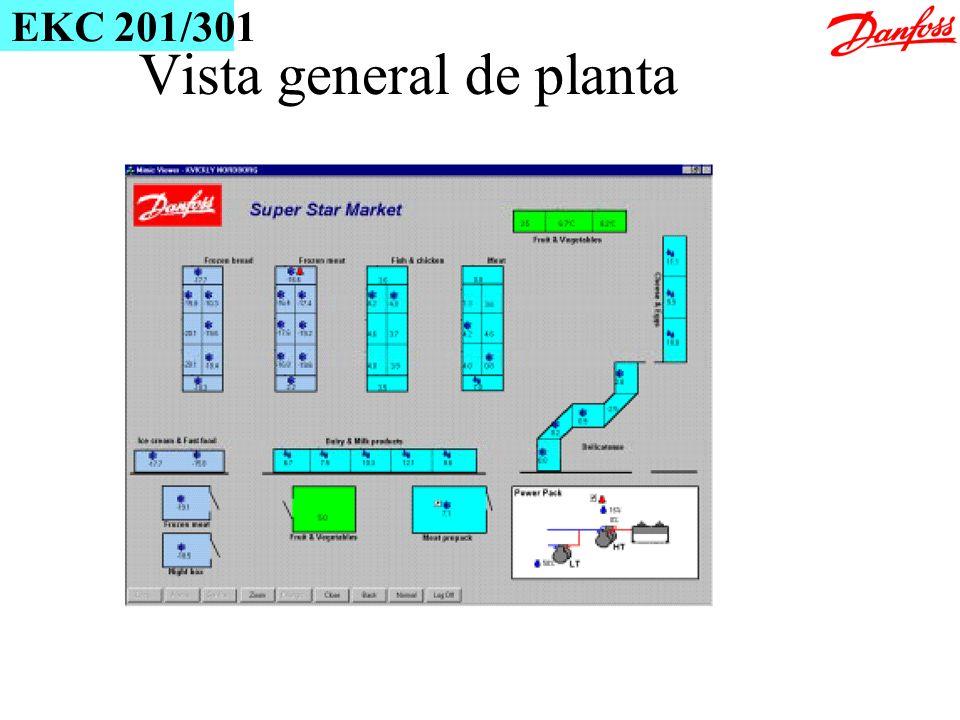 Vista general de planta EKC 201/301