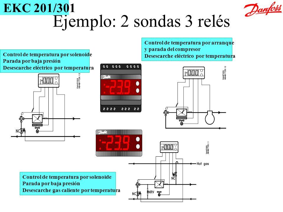 Control de temperatura por solenoide Parada por baja presión Desescarche eléctrico por temperatura Control de temperatura por solenoide Parada por baj
