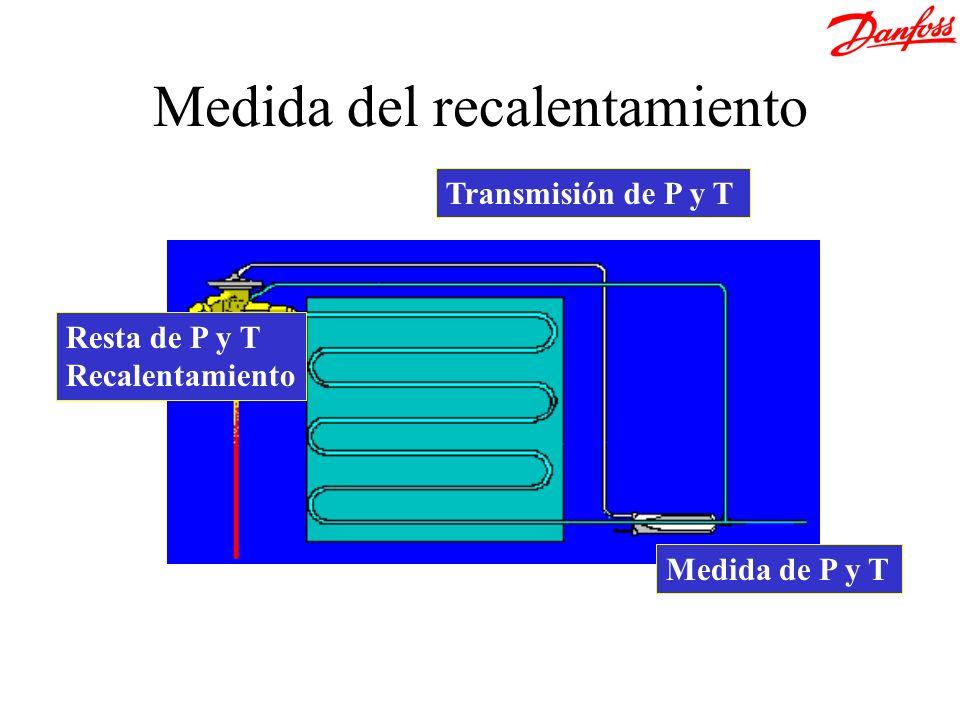 Medida de P y T Transmisión de P y T Resta de P y T Recalentamiento Medida del recalentamiento