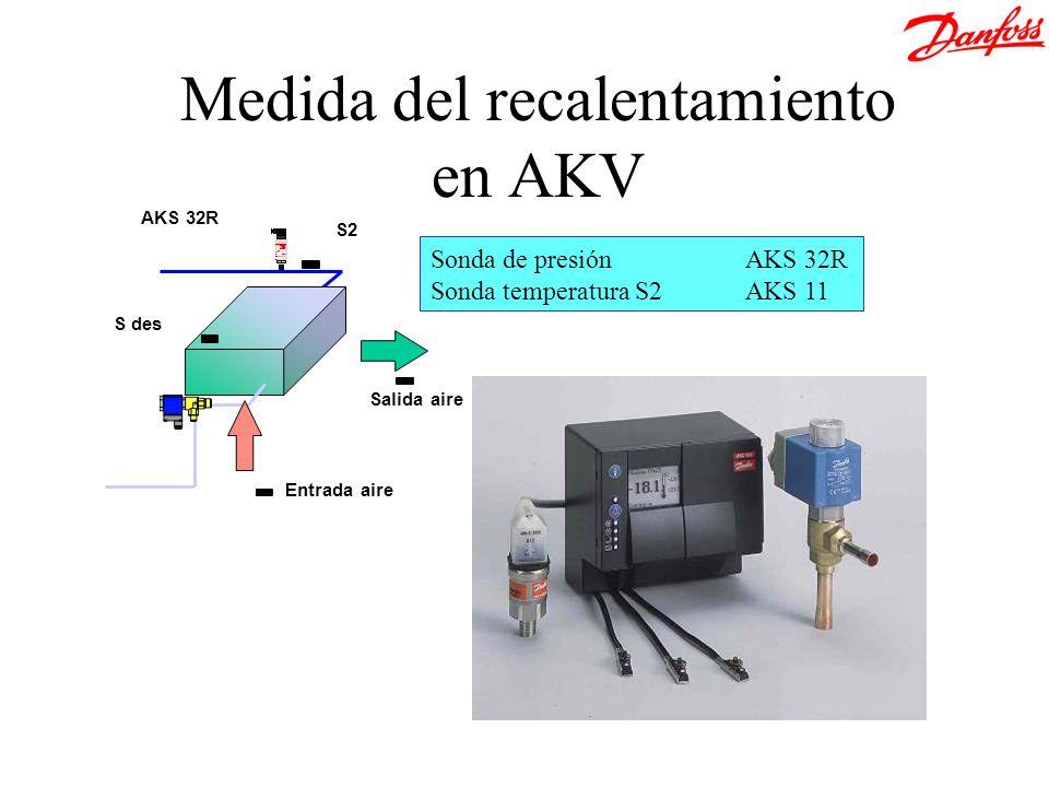AKS 32R Entrada aire S2 Salida aire S des Medida del recalentamiento en AKV Sonda de presión AKS 32R Sonda temperatura S2 AKS 11