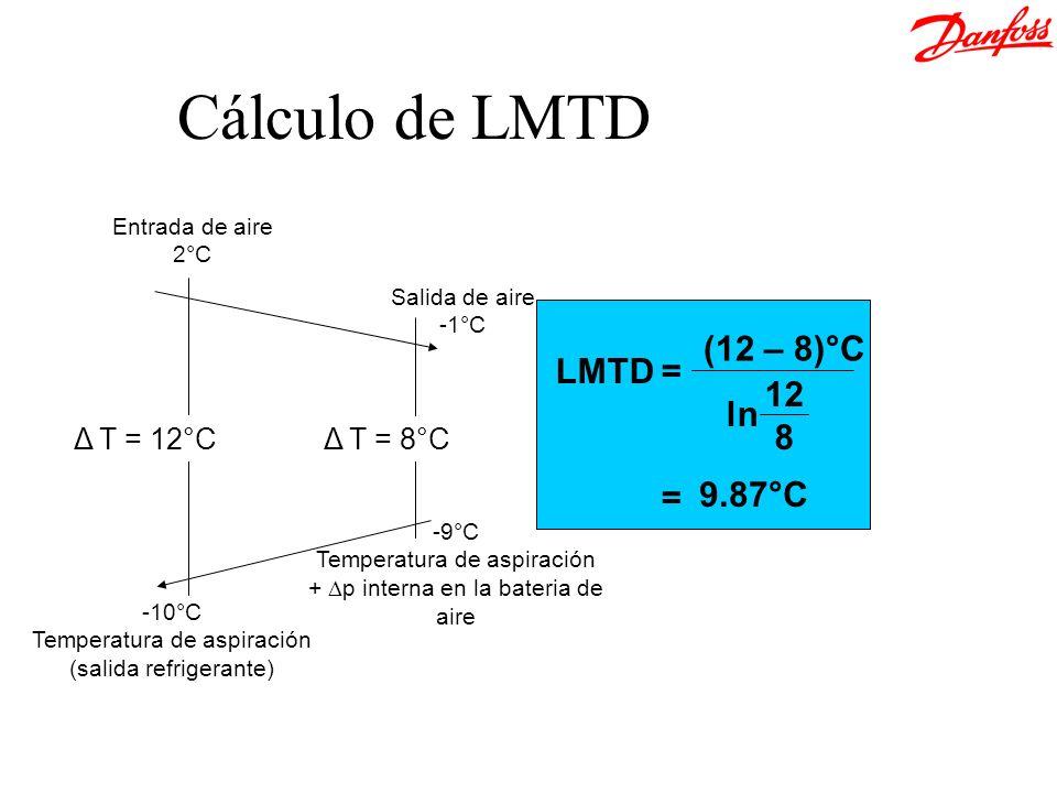 Cálculo de LMTD Entrada de aire 2°C Salida de aire -1°C -10°C Temperatura de aspiración (salida refrigerante) -9°C Temperatura de aspiración + p inter
