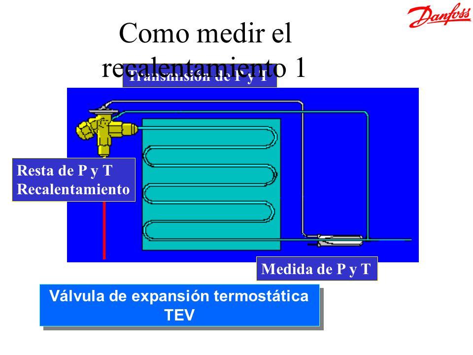 Medida de P y T Transmisión de P y T Resta de P y T Recalentamiento Como medir el recalentamiento 1 Válvula de expansión termostática TEV