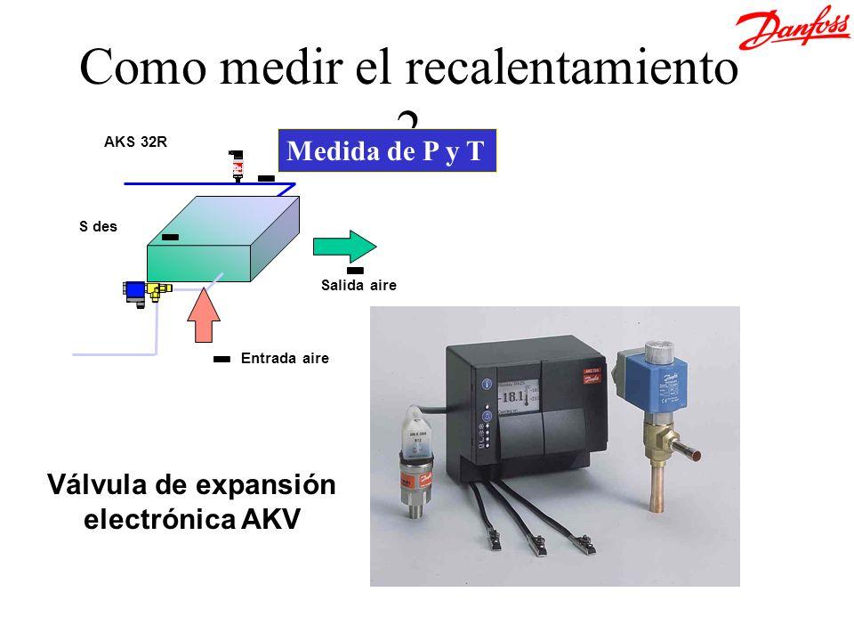 AKS 32R Entrada aire S2 Salida aire S des Válvula de expansión electrónica AKV Como medir el recalentamiento 2 Medida de P y T
