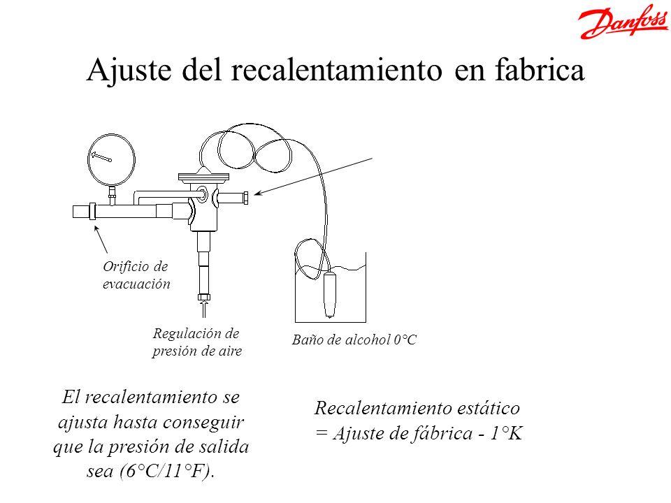 El recalentamiento se ajusta hasta conseguir que la presión de salida sea (6°C/11°F). Baño de alcohol 0°C Regulación de presión de aire Orificio de ev