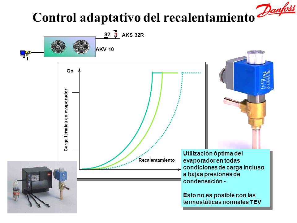 S2 AKS 32R AKV 10 Recalentamiento Qo Carga térmica en evaporador Utilización óptima del evaporador en todas condiciones de carga incluso a bajas presi