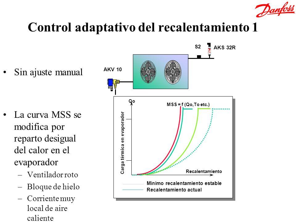 S2 AKS 32R AKV 10 Recalentamiento Qo Carga térmica en evaporador MSS = f (Qo,To etc.) Mínimo recalentamiento estable Recalentamiento actual Control ad