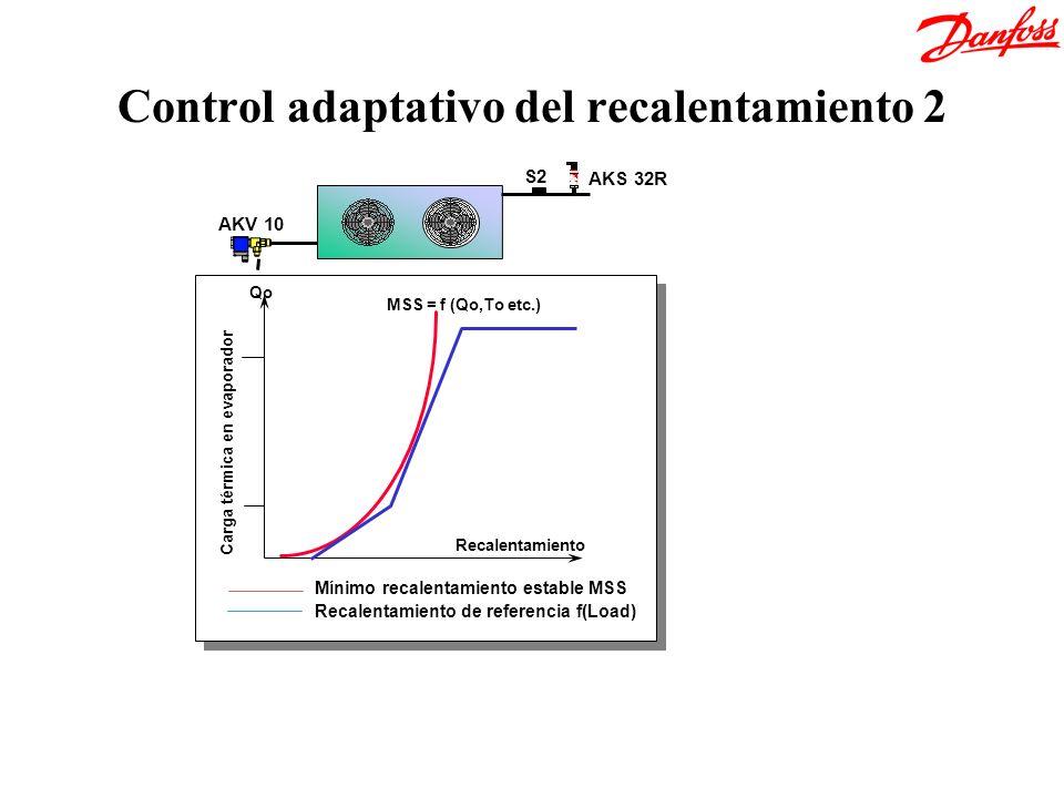 Recalentamiento Qo Carga térmica en evaporador MSS = f (Qo,To etc.) Mínimo recalentamiento estable MSS Recalentamiento de referencia f(Load) S2 AKS 32