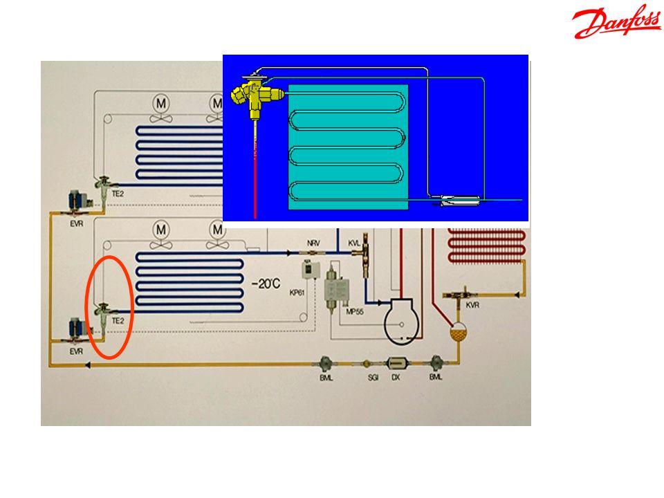 Temperatura Presión Po + Muelle Po P bulbo Ballast Válvula de expansión normal Po es distinta para cada refrigerante Una válvula es especifica para un refrigerante R 134a, R404A, R507, R410A, R717, etc